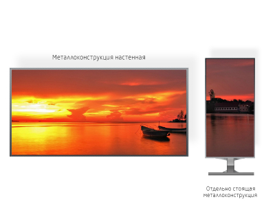 Светодиодный экран 2*1м - обзор от 6м