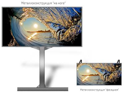 Рекламный экран 4*3м - обзор от 6м
