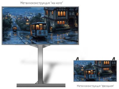 Рекламный экран 6*3м - обзор от 8м