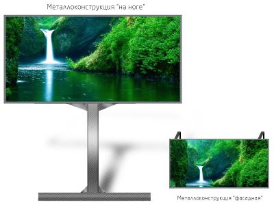 Рекламный экран 4*3м - обзор от 8м