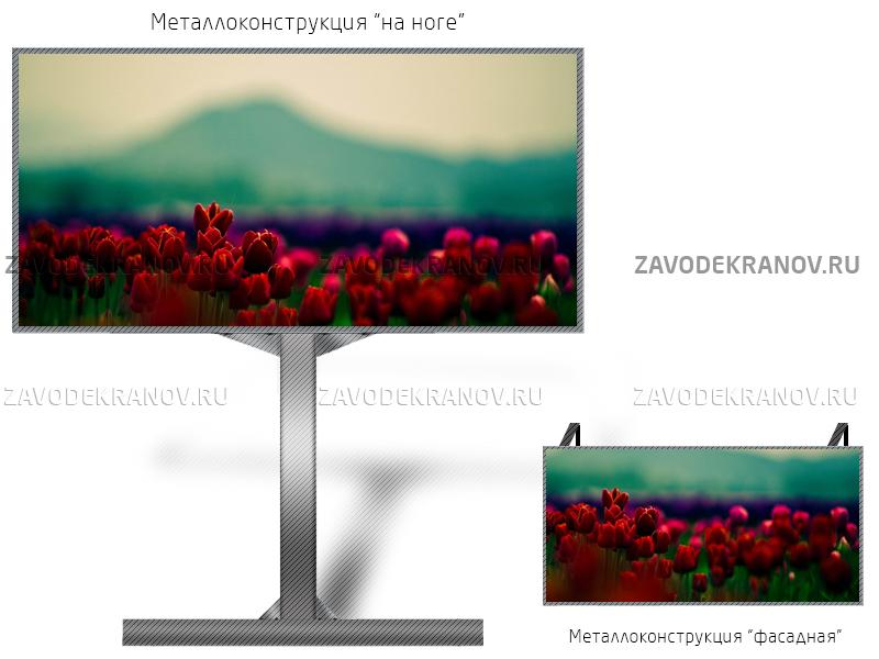 Рекламный экран 3*2м - обзор от 8м