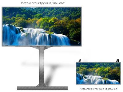Видео экран 6*3м - обзор от 20м
