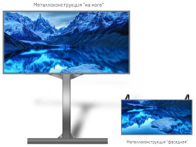 Видео экран 4*3м - обзор от 20м