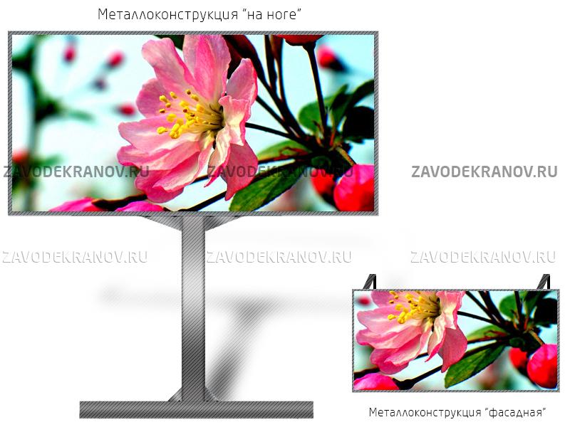 Видео экран 3*2м - обзор от 20м