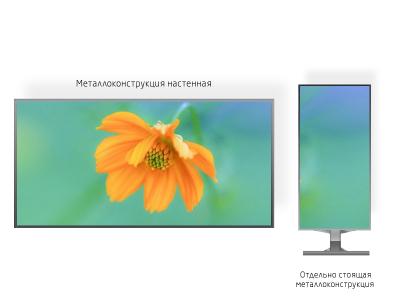 Видеоэкран 2*2м - обзор от 5м