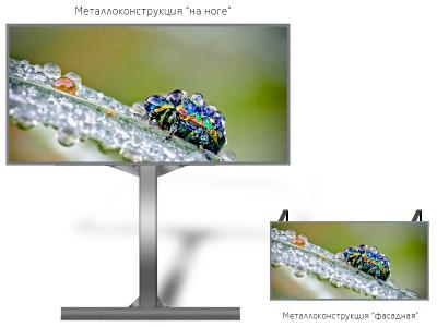 Видео экран 4*3м - обзор от 16м