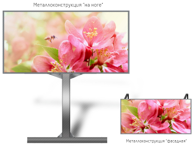 Видео экран 3*2м - обзор от 16м