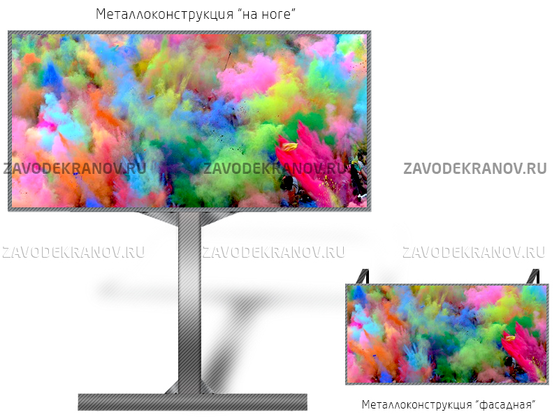Монитор рекламный 10*5м - обзор от 20м