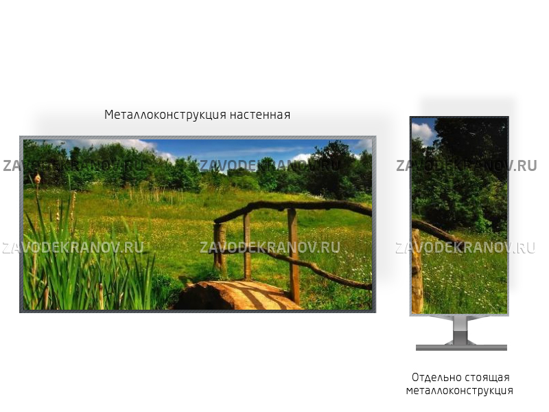 Монитор рекламный 1*2м - обзор от 10м