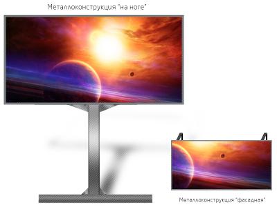 Табло 4*2м - обзор от 10м