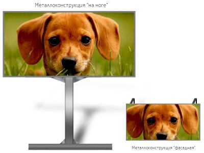 SMD экран P10 3 * 2м
