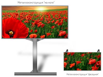 SMD экран P10 кв.м