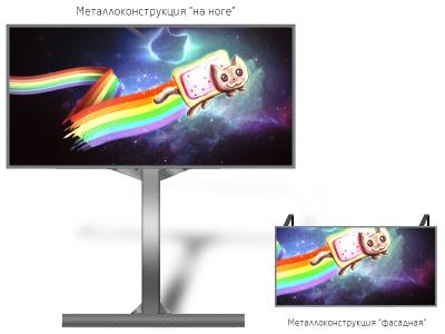 Лед экран 2*2м - обзор от 8м