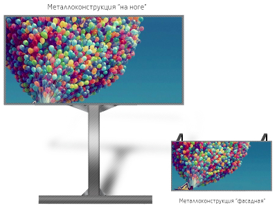 Лед экран 6*3м - обзор от 10м