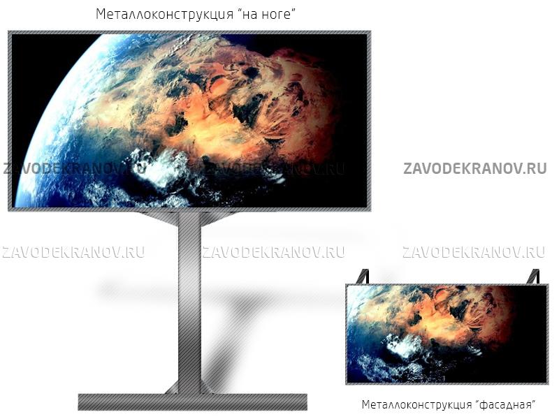 Уличный телевизор 2*3м