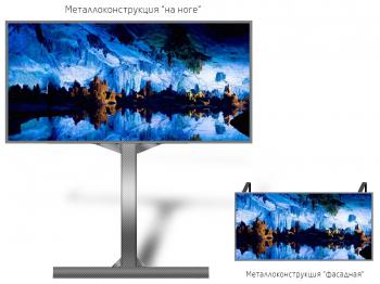 Уличный телевизор 4*3м