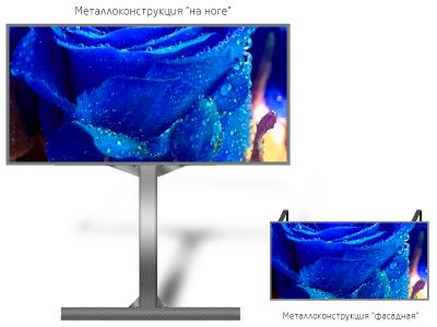 Лед экран 3*2м - обзор от 10м