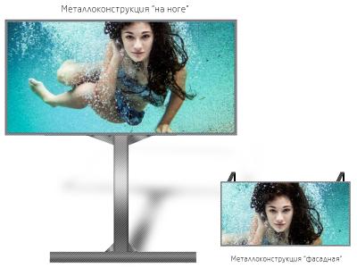 Led экран 2*1м - обзор от 10м