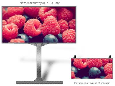 Led экран 6*3м - обзор от 13м
