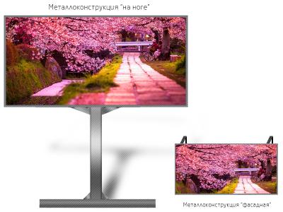 Светодиодный экран 10*5м - обзор от 13м
